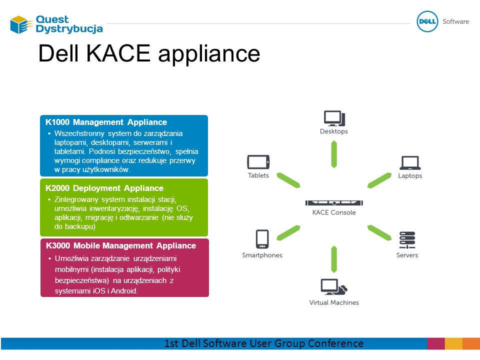 Dell KACE appliance 1st Dell Software User Group Conference