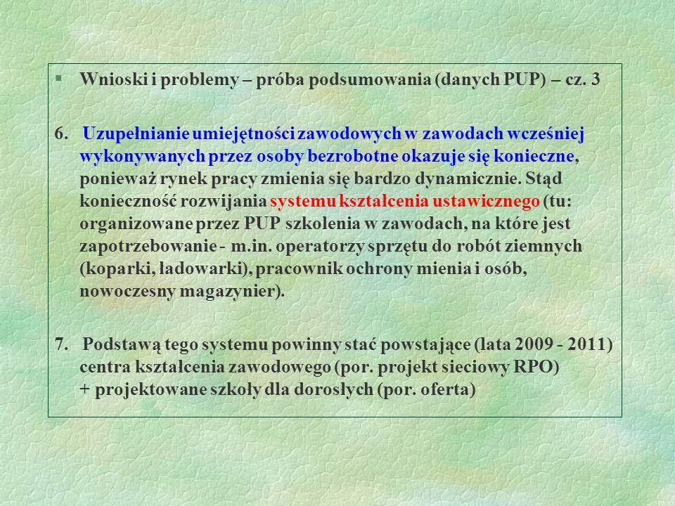 Wnioski i problemy – próba podsumowania (danych PUP) – cz. 3