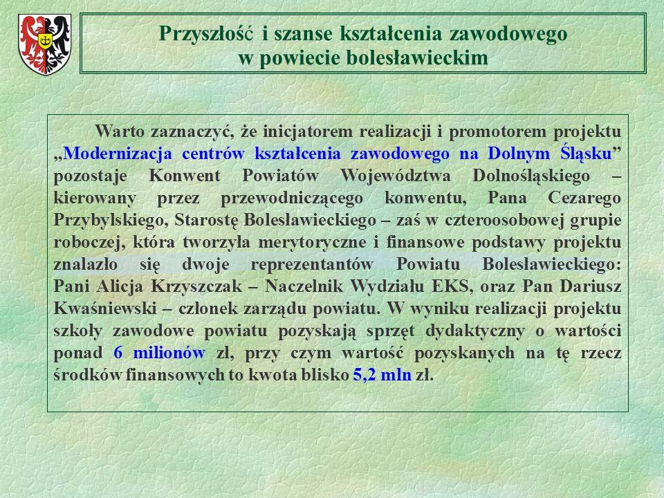 Przyszłość i szanse kształcenia zawodowego w powiecie bolesławieckim
