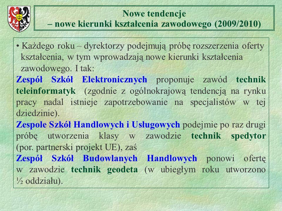 Nowe tendencje – nowe kierunki kształcenia zawodowego (2009/2010)