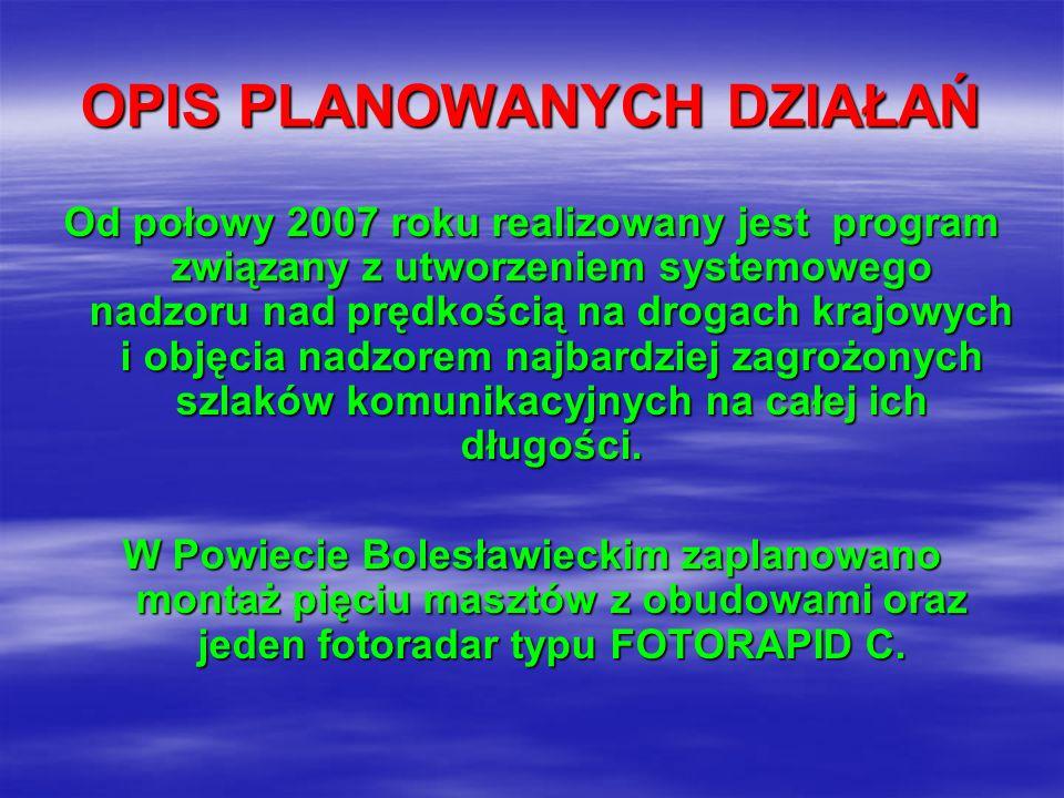 OPIS PLANOWANYCH DZIAŁAŃ