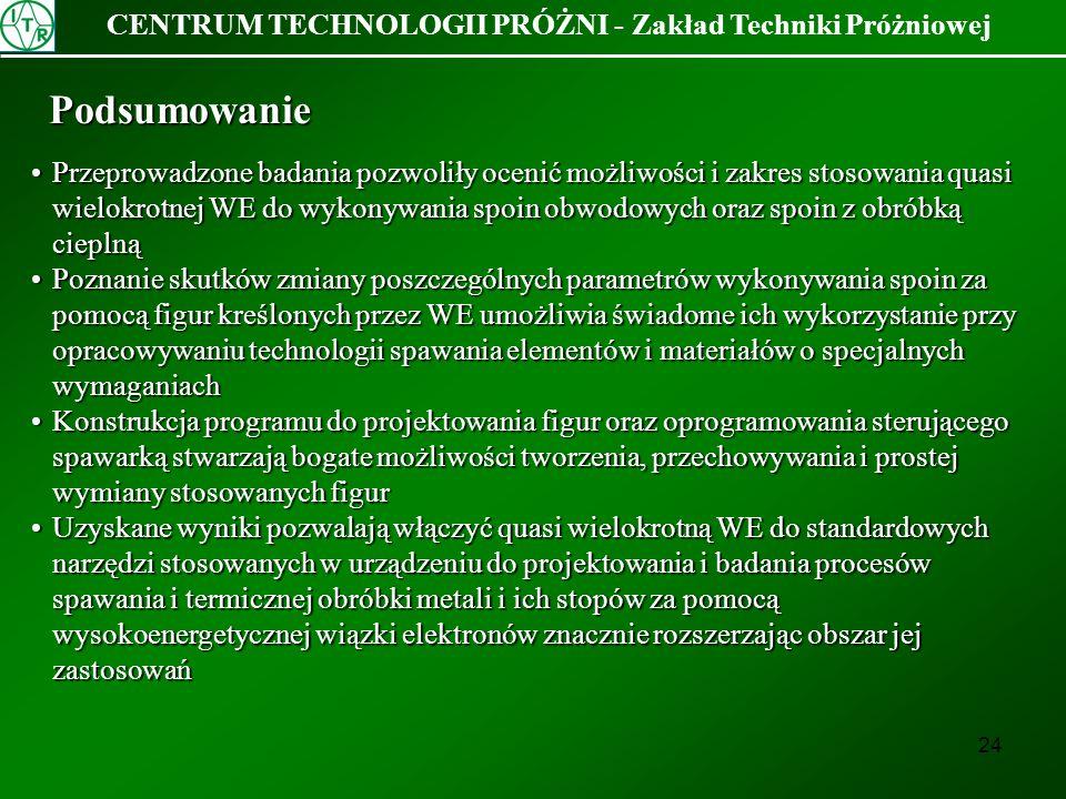 Podsumowanie CENTRUM TECHNOLOGII PRÓŻNI - Zakład Techniki Próżniowej