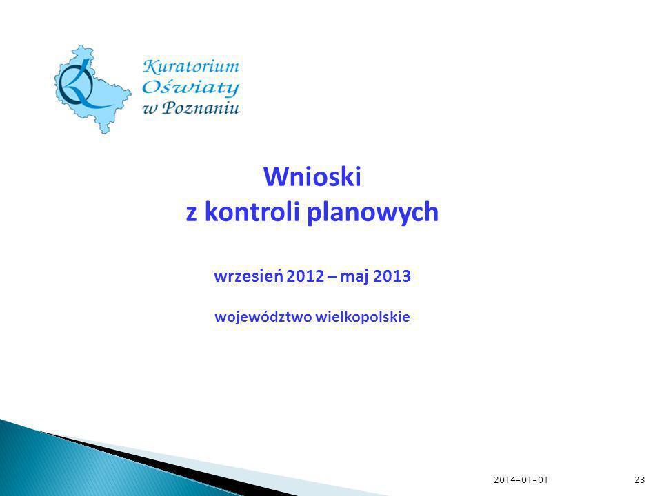 województwo wielkopolskie