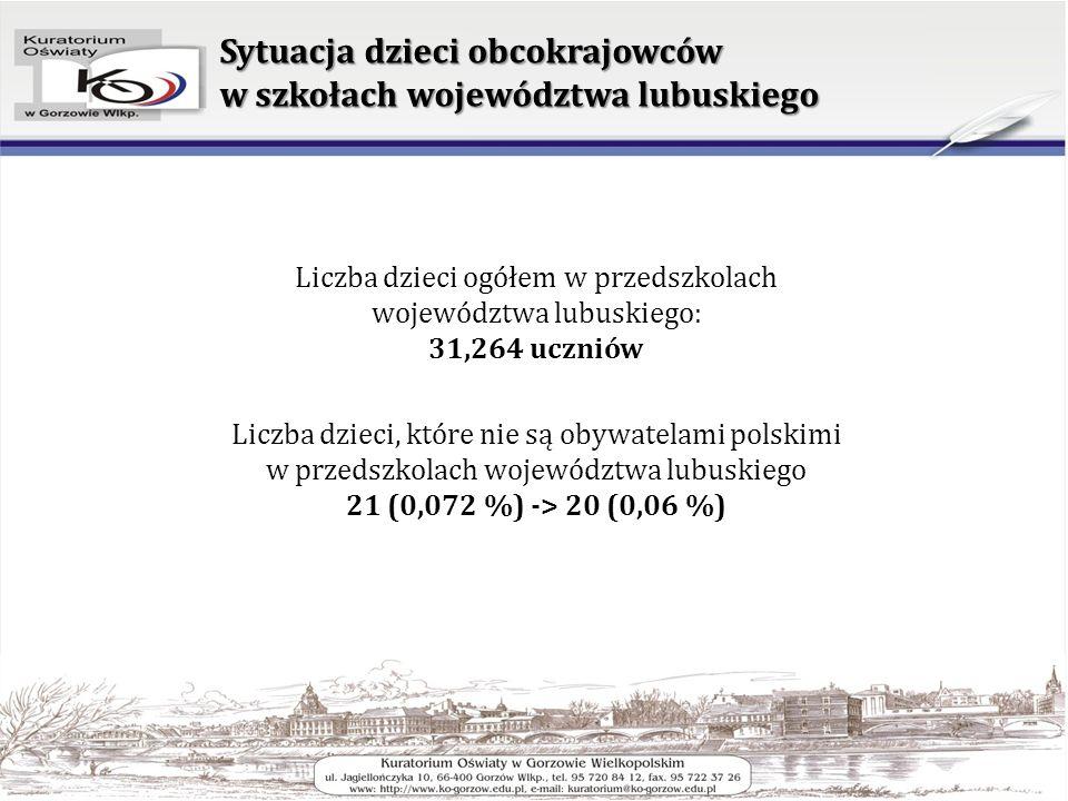 Sytuacja dzieci obcokrajowców w szkołach województwa lubuskiego