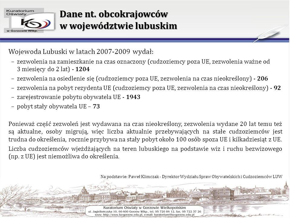 Dane nt. obcokrajowców w województwie lubuskim