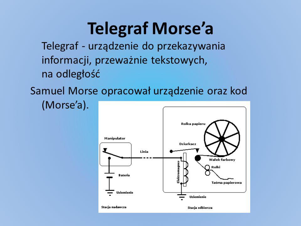 Telegraf Morse'a