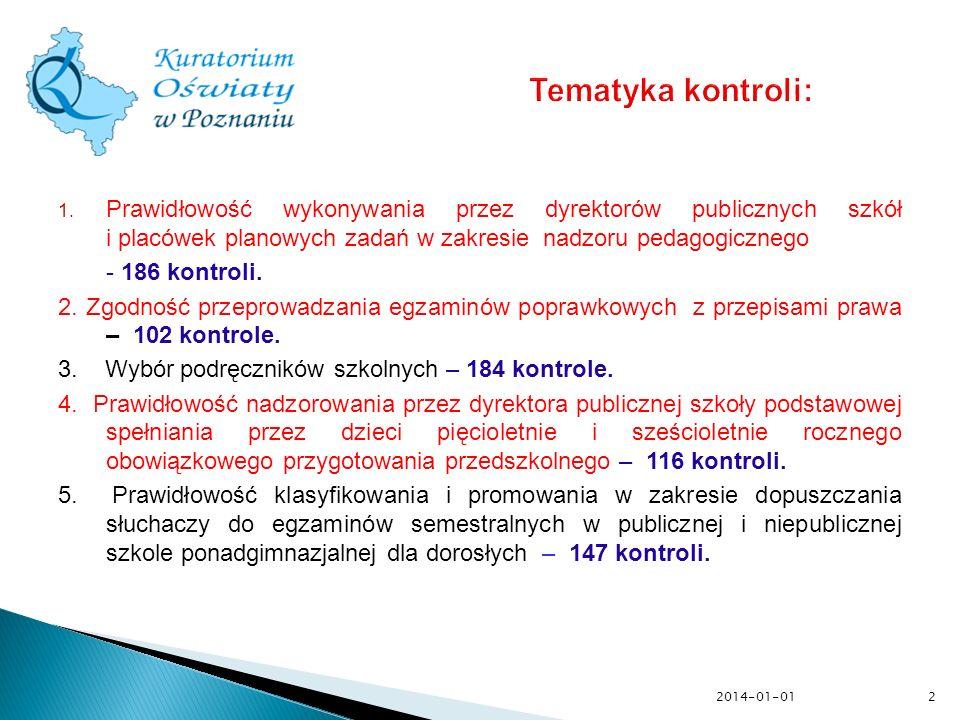 Tematyka kontroli: Prawidłowość wykonywania przez dyrektorów publicznych szkół i placówek planowych zadań w zakresie nadzoru pedagogicznego.