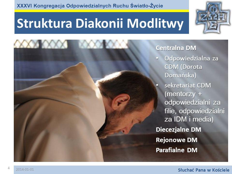 Struktura Diakonii Modlitwy
