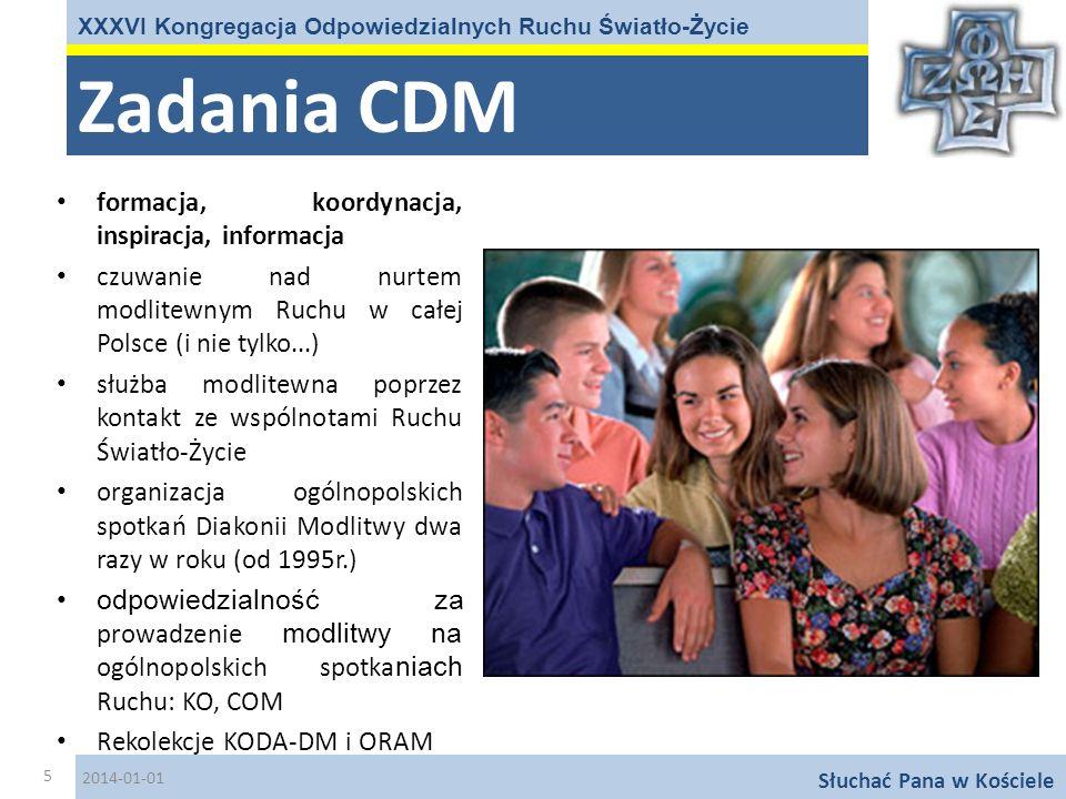 Zadania CDM formacja, koordynacja, inspiracja, informacja