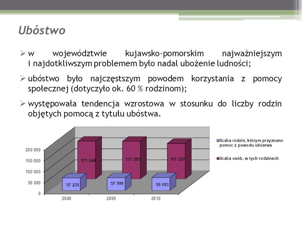 Ubóstwo w województwie kujawsko-pomorskim najważniejszym i najdotkliwszym problemem było nadal ubożenie ludności;