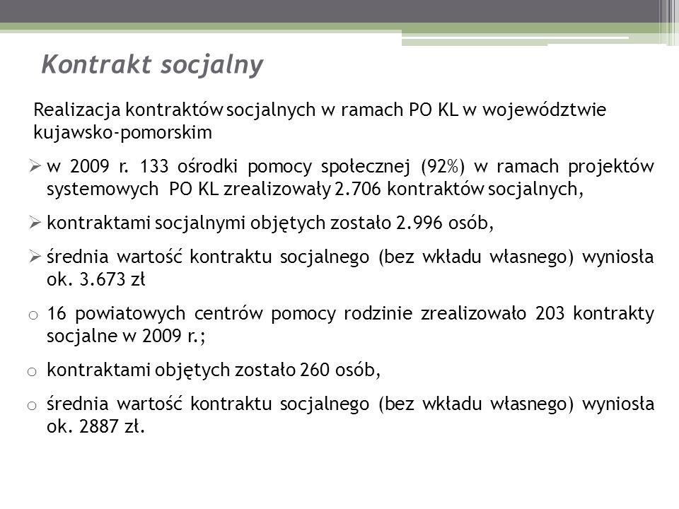 Kontrakt socjalnyRealizacja kontraktów socjalnych w ramach PO KL w województwie kujawsko-pomorskim.