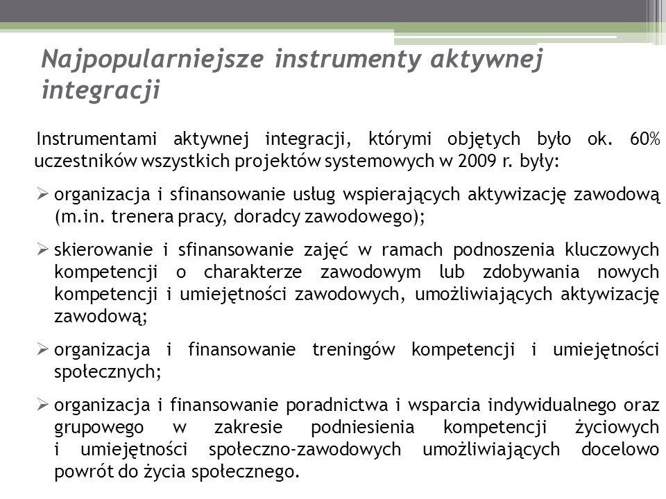 Najpopularniejsze instrumenty aktywnej integracji