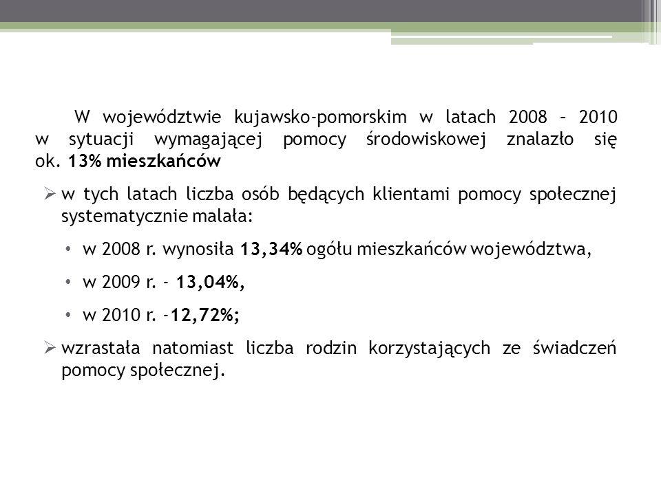 W województwie kujawsko-pomorskim w latach 2008 – 2010 w sytuacji wymagającej pomocy środowiskowej znalazło się ok. 13% mieszkańców