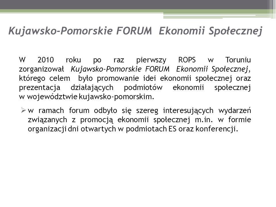 Kujawsko-Pomorskie FORUM Ekonomii Społecznej