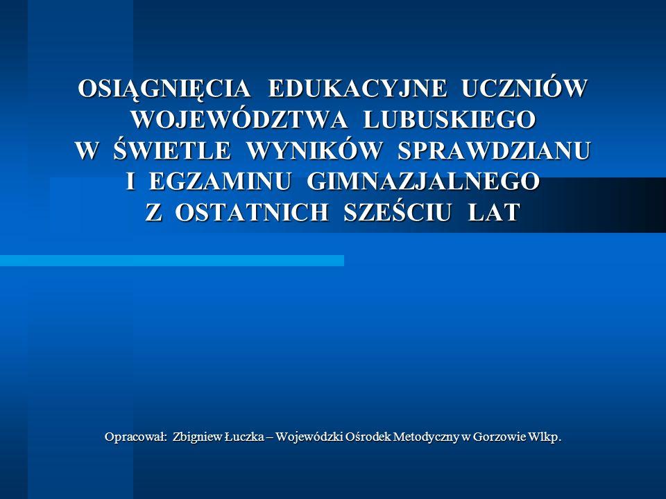 OSIĄGNIĘCIA EDUKACYJNE UCZNIÓW WOJEWÓDZTWA LUBUSKIEGO W ŚWIETLE WYNIKÓW SPRAWDZIANU I EGZAMINU GIMNAZJALNEGO Z OSTATNICH SZEŚCIU LAT Opracował: Zbigniew Łuczka – Wojewódzki Ośrodek Metodyczny w Gorzowie Wlkp.