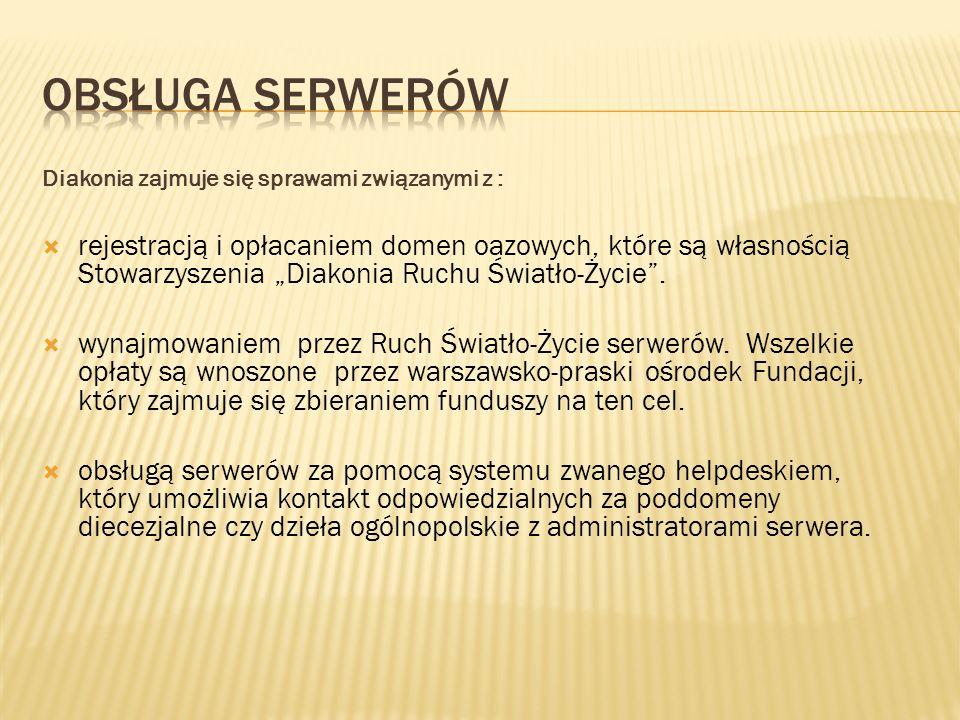 Obsługa serwerów Diakonia zajmuje się sprawami związanymi z :