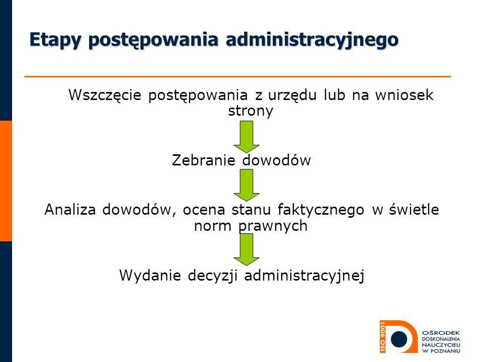 Etapy postępowania administracyjnego