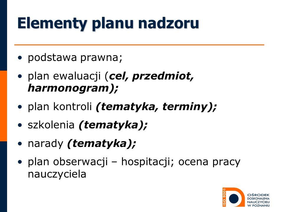 Elementy planu nadzoru