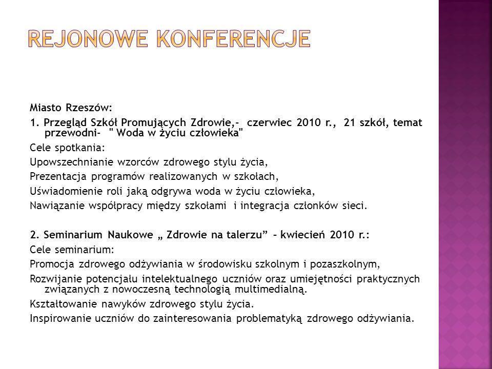 rejonowe konferencje Miasto Rzeszów: