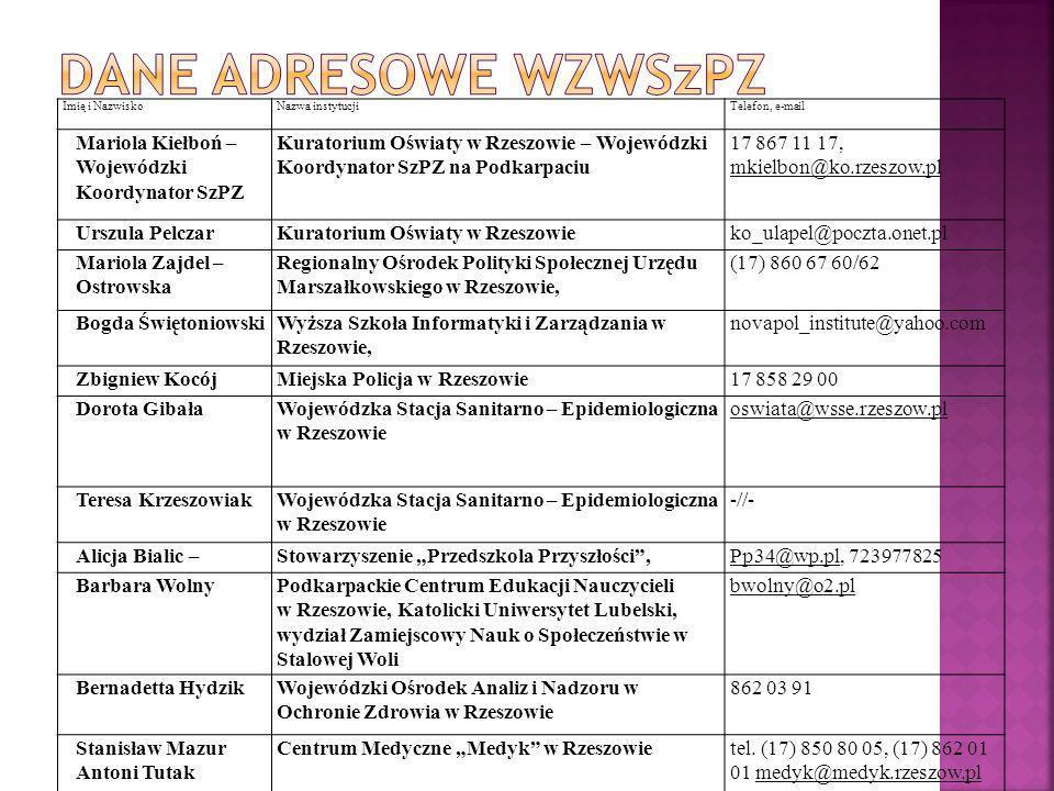 Dane Adresowe WZWSzPZ Mariola Kiełboń –Wojewódzki Koordynator SzPZ