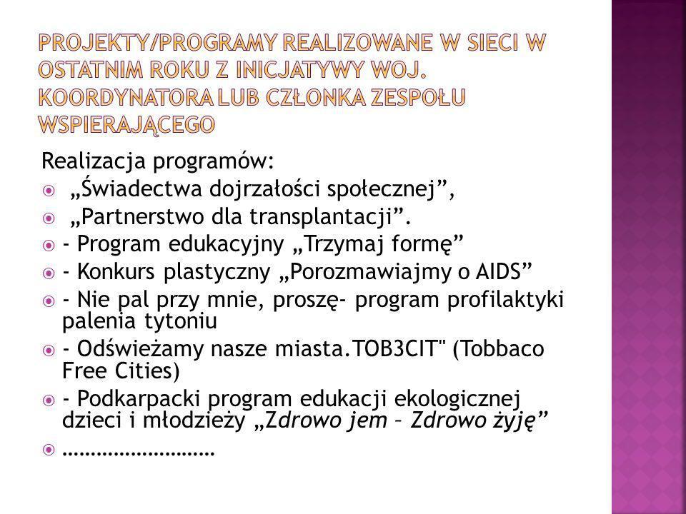 Projekty/programy realizowane w sieci w ostatnim roku z inicjatywy woj