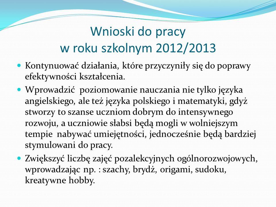 Wnioski do pracy w roku szkolnym 2012/2013