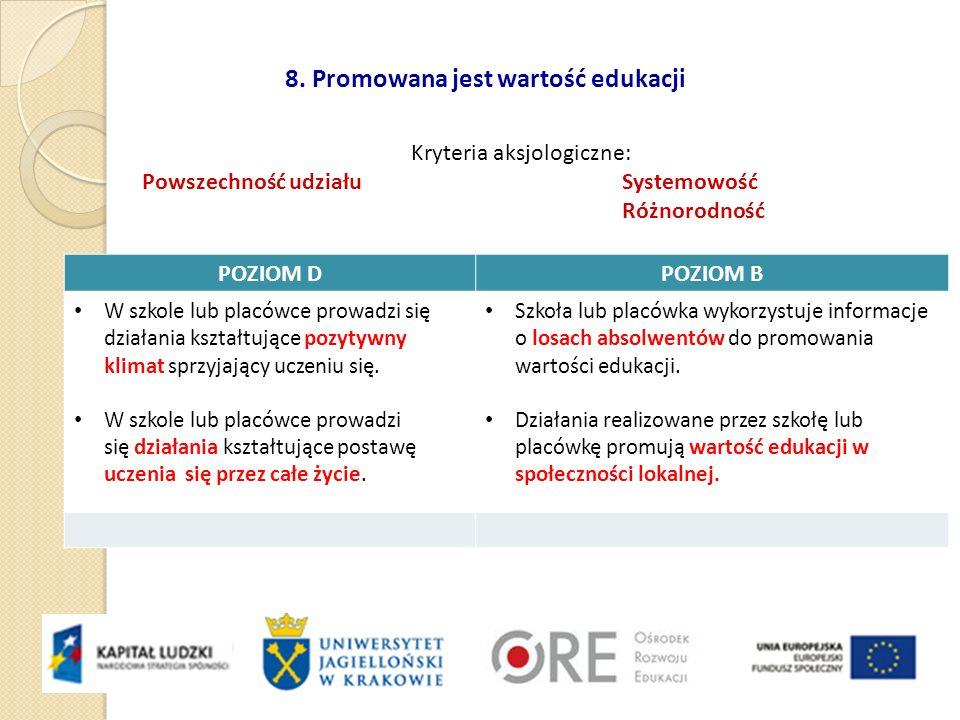 8. Promowana jest wartość edukacji