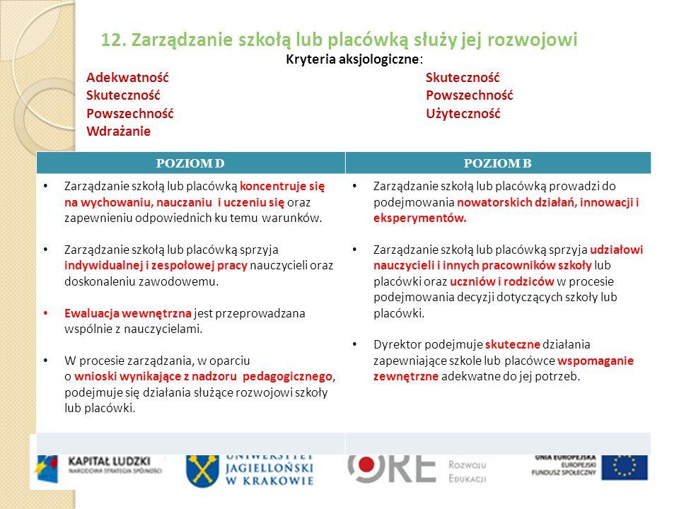 12. Zarządzanie szkołą lub placówką służy jej rozwojowi