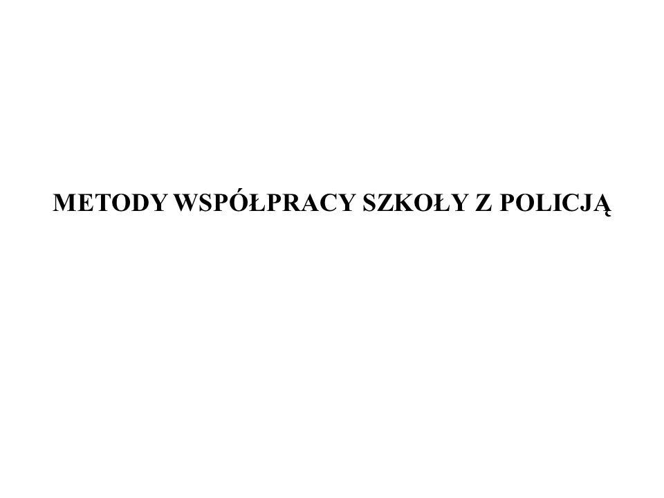 METODY WSPÓŁPRACY SZKOŁY Z POLICJĄ