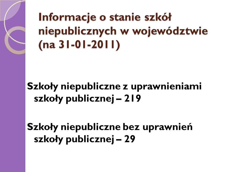 Informacje o stanie szkół niepublicznych w województwie (na 31-01-2011)