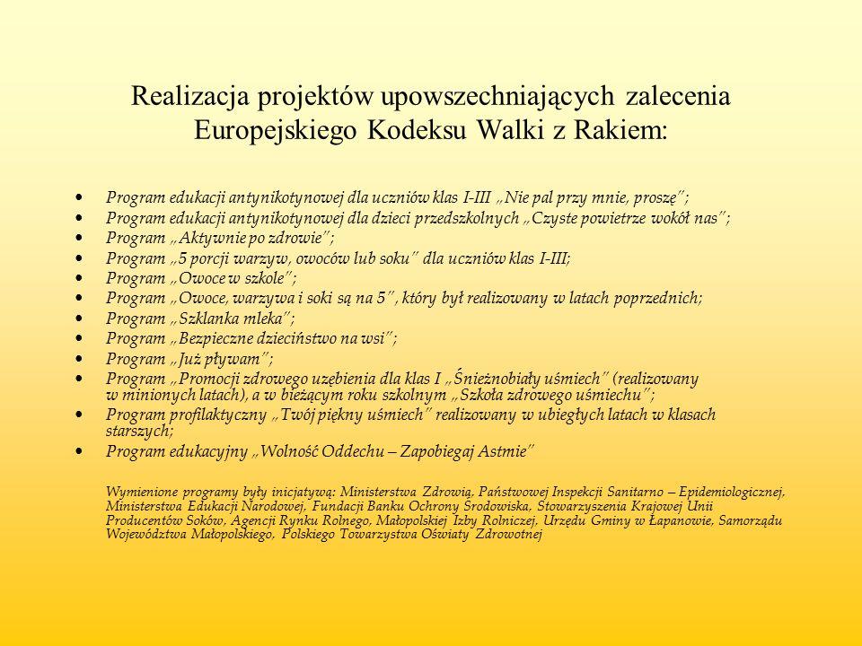 Realizacja projektów upowszechniających zalecenia Europejskiego Kodeksu Walki z Rakiem:
