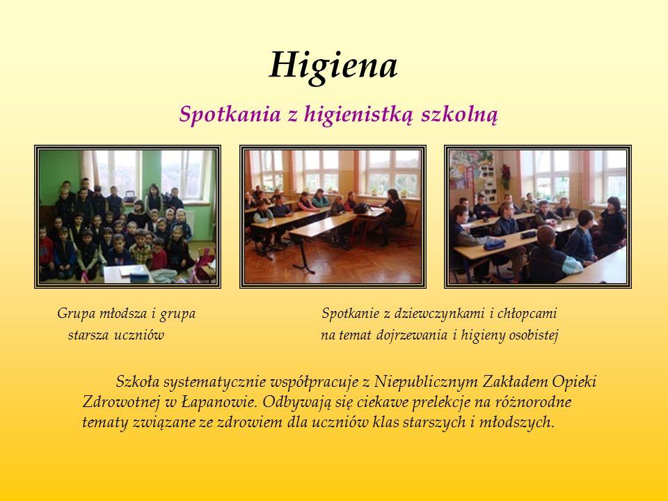 Higiena Spotkania z higienistką szkolną