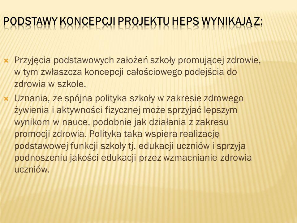 Podstawy koncepcji projektu HEPS wynikają z: