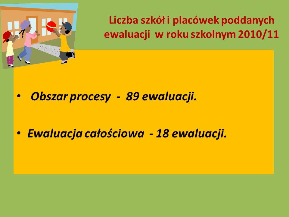 Liczba szkół i placówek poddanych ewaluacji w roku szkolnym 2010/11