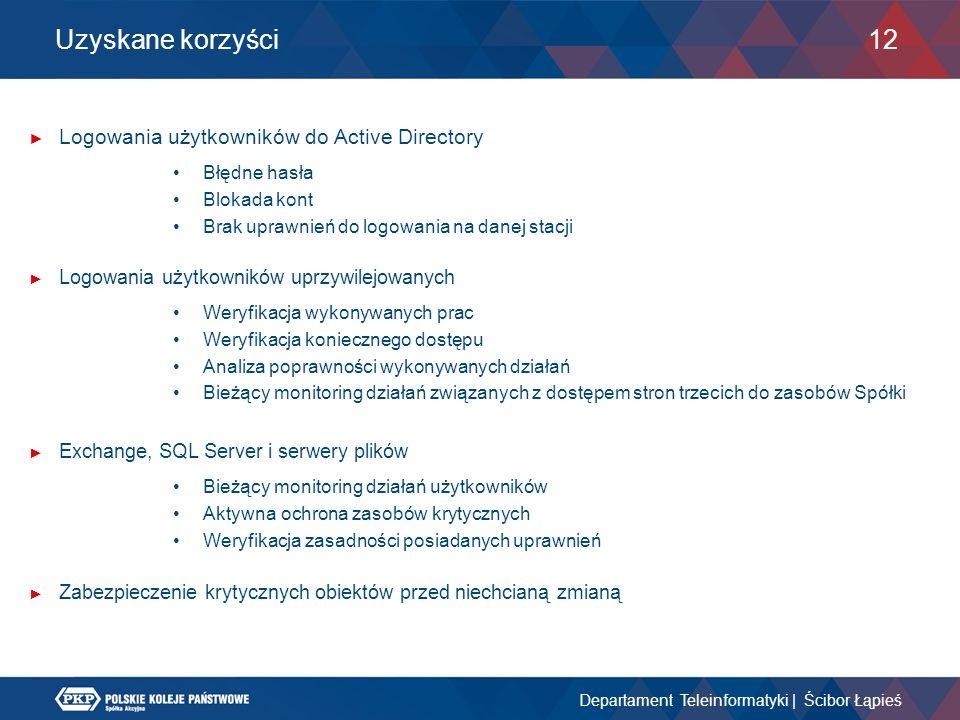 Uzyskane korzyści Logowania użytkowników do Active Directory