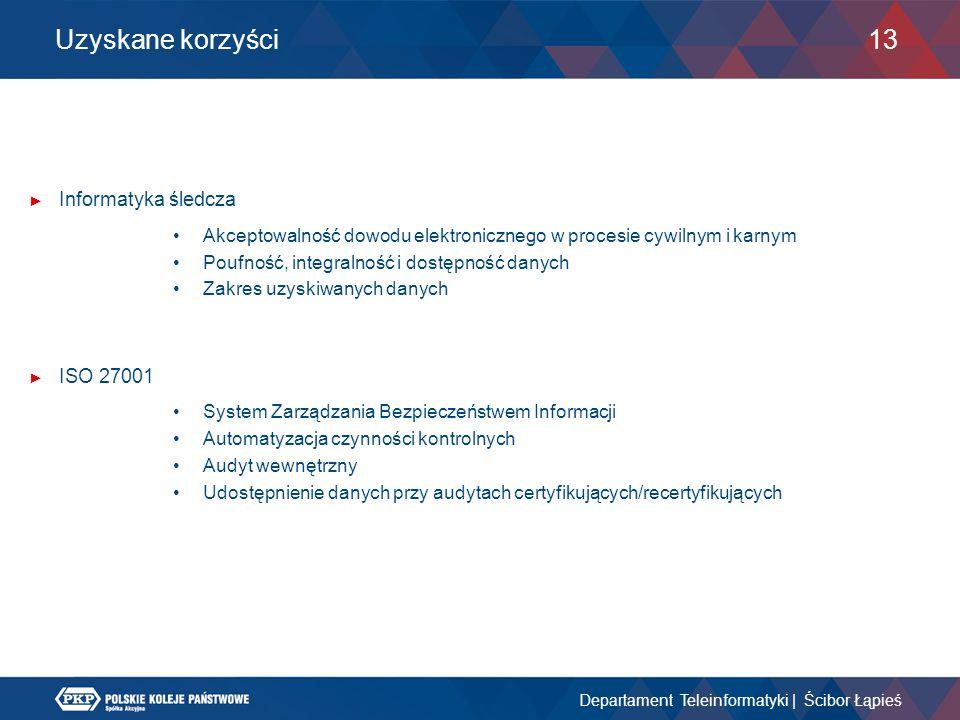 Uzyskane korzyści Informatyka śledcza ISO 27001