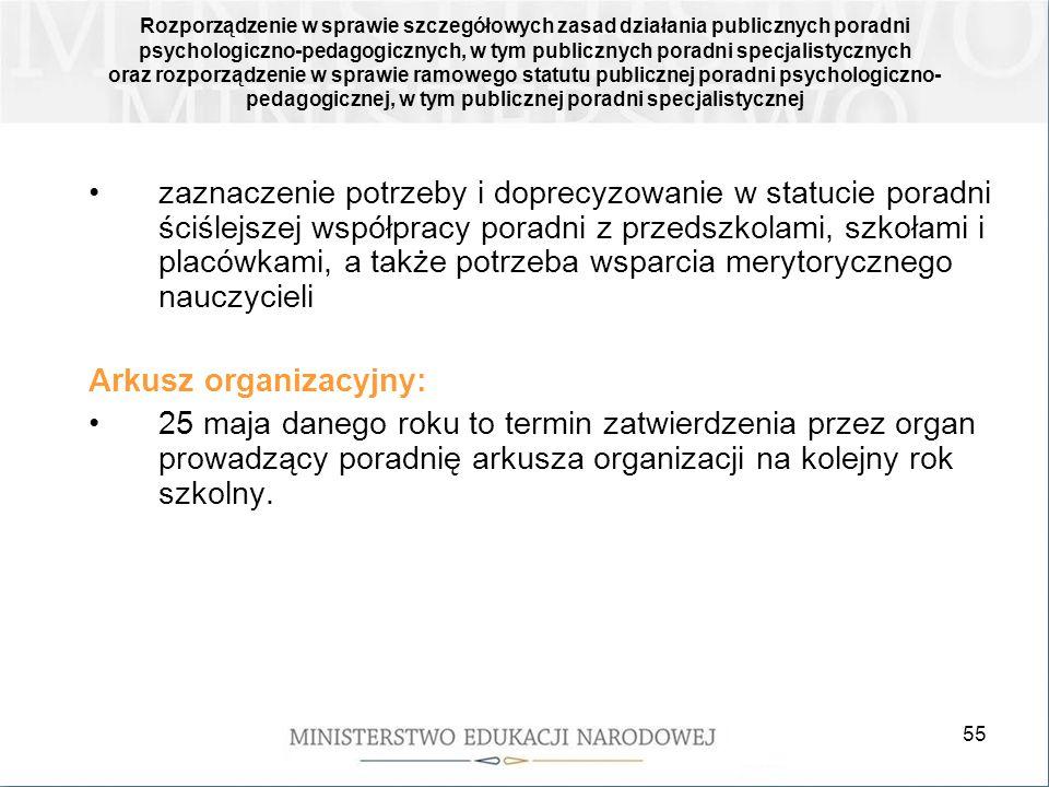 Arkusz organizacyjny:
