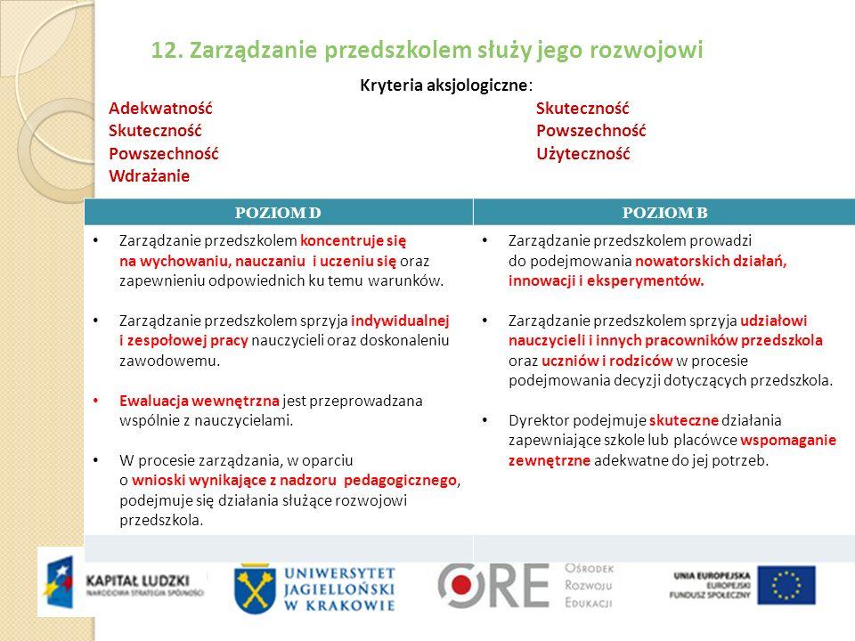 12. Zarządzanie przedszkolem służy jego rozwojowi