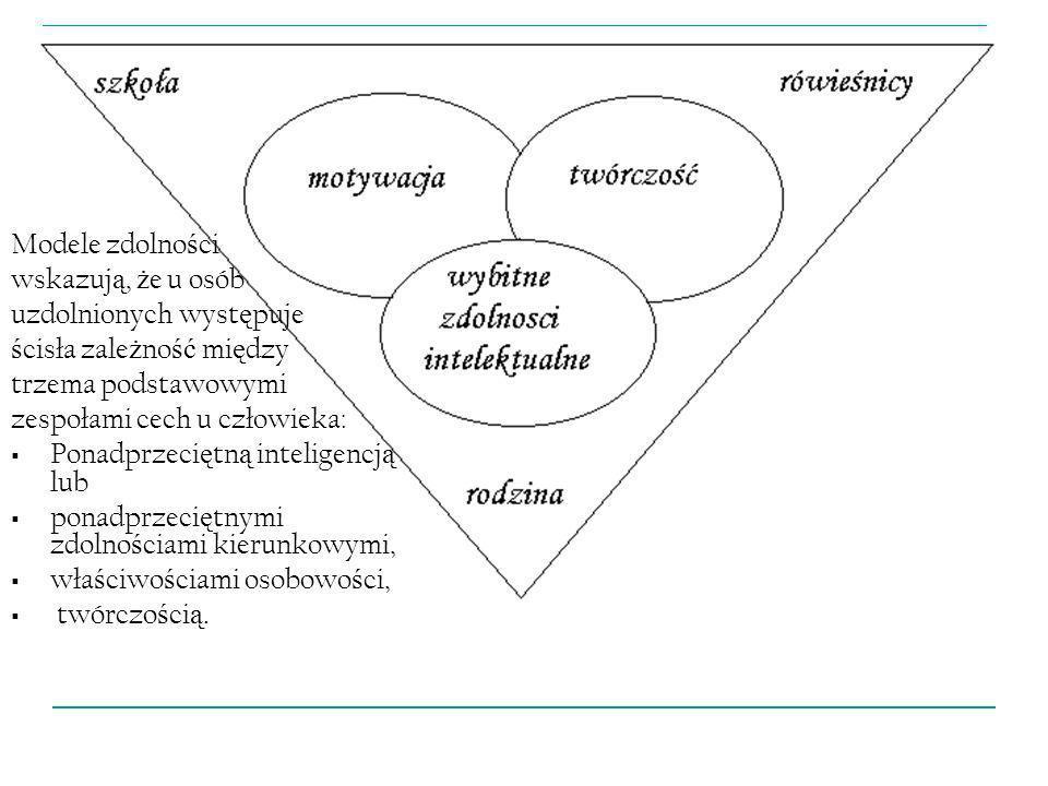 Modele zdolności wskazują, że u osób. uzdolnionych występuje. ścisła zależność między. trzema podstawowymi.