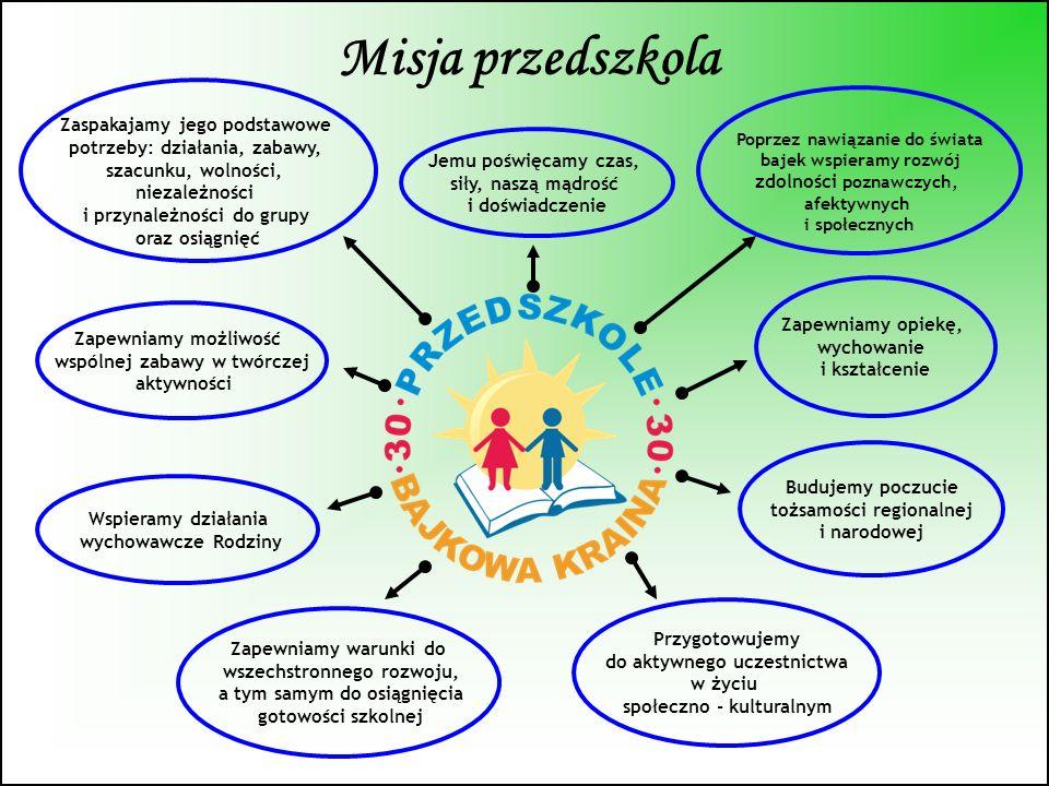 Misja przedszkola Zaspakajamy jego podstawowe