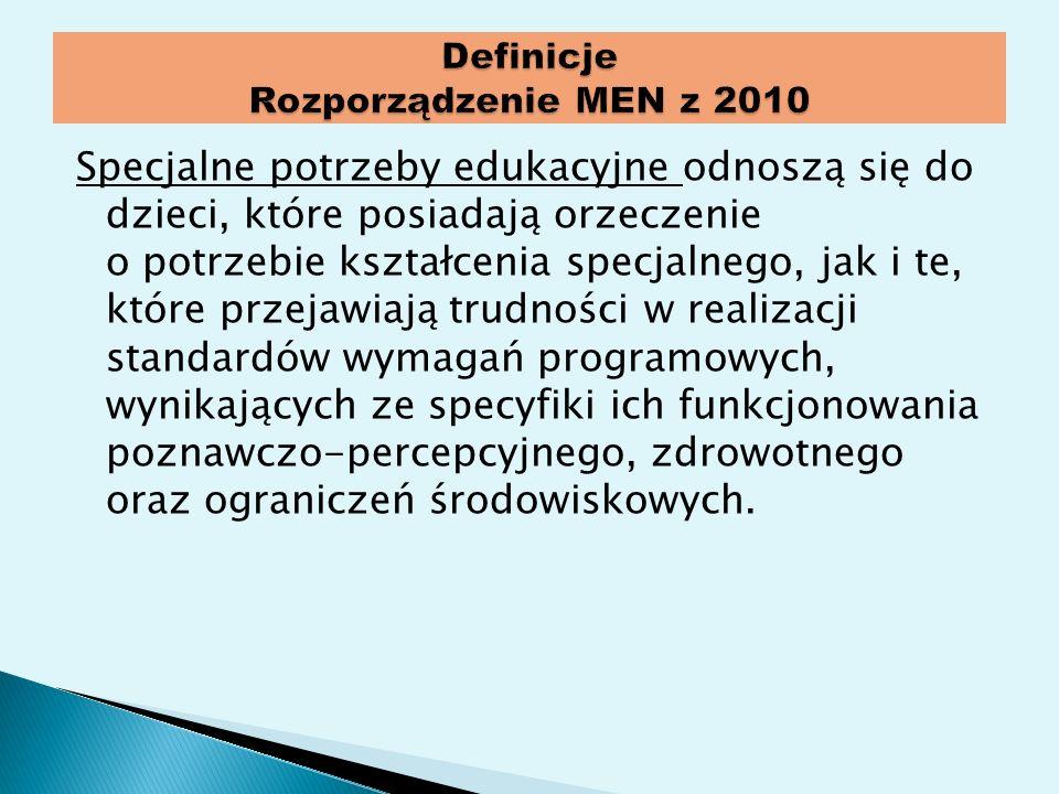 Definicje Rozporządzenie MEN z 2010