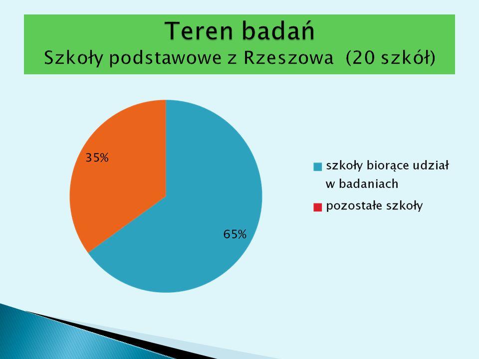 Teren badań Szkoły podstawowe z Rzeszowa (20 szkół)