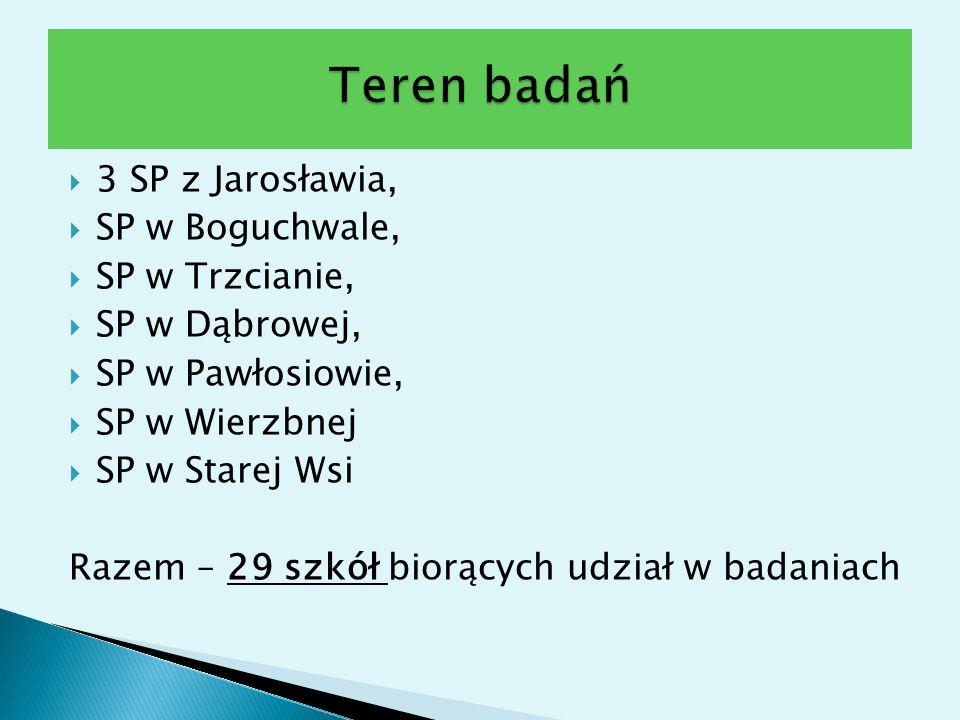 Teren badań 3 SP z Jarosławia, SP w Boguchwale, SP w Trzcianie,