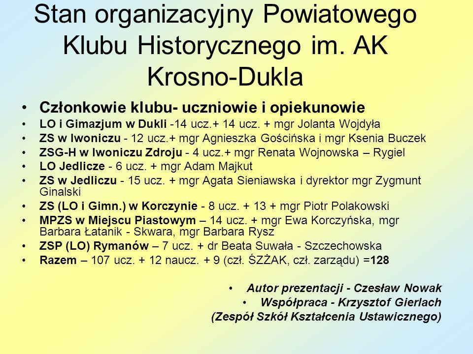 Stan organizacyjny Powiatowego Klubu Historycznego im. AK Krosno-Dukla