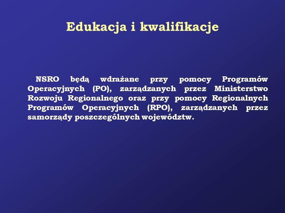 Edukacja i kwalifikacje
