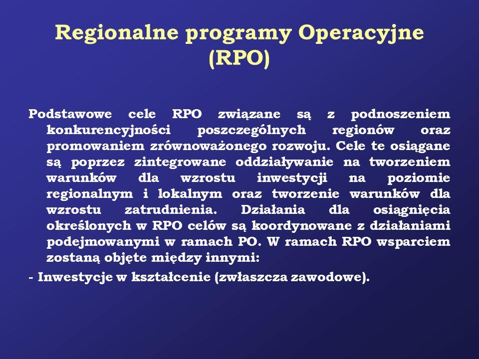 Regionalne programy Operacyjne (RPO)
