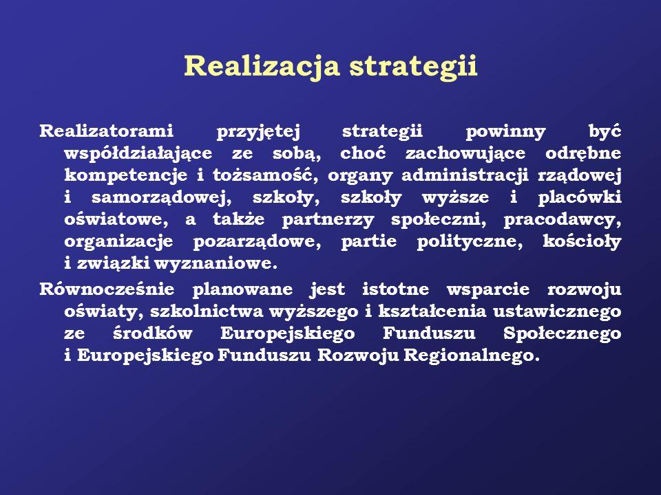 Realizacja strategii