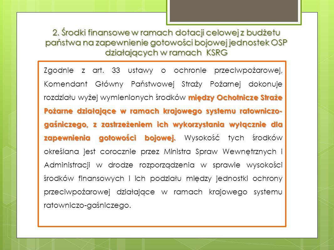 2. Środki finansowe w ramach dotacji celowej z budżetu państwa na zapewnienie gotowości bojowej jednostek OSP działających w ramach KSRG