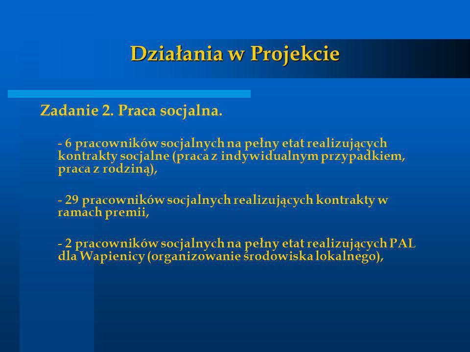 Działania w Projekcie Zadanie 2. Praca socjalna.