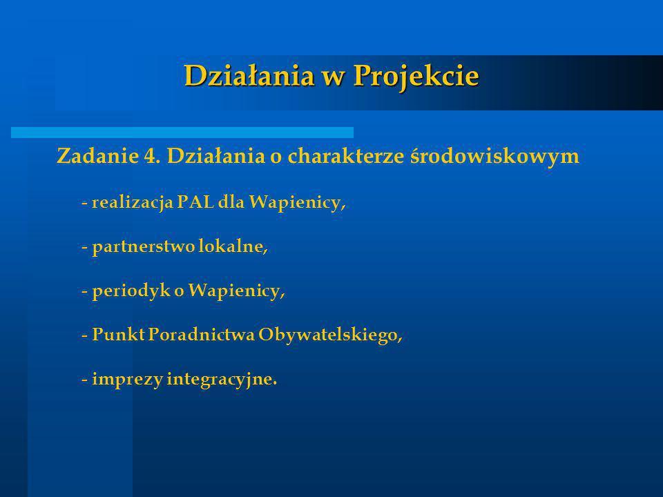 Działania w Projekcie Zadanie 4. Działania o charakterze środowiskowym